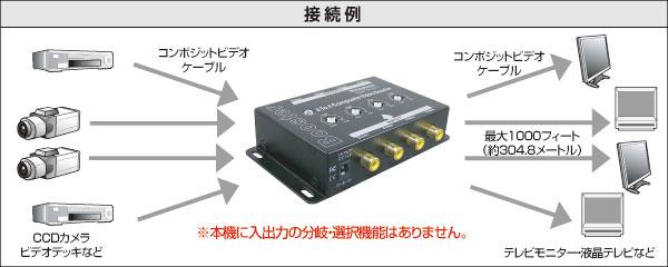 コンポジットビデオ信号 エクス...