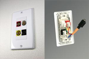 白塗装ステンレスプレート付きAVコンセント(S端子+コンポジット映像+音声用、壁面埋込配線タイプ、接続ケーブル付き)【在庫限り販売中止】